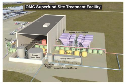 OMC_Treatment_Facility